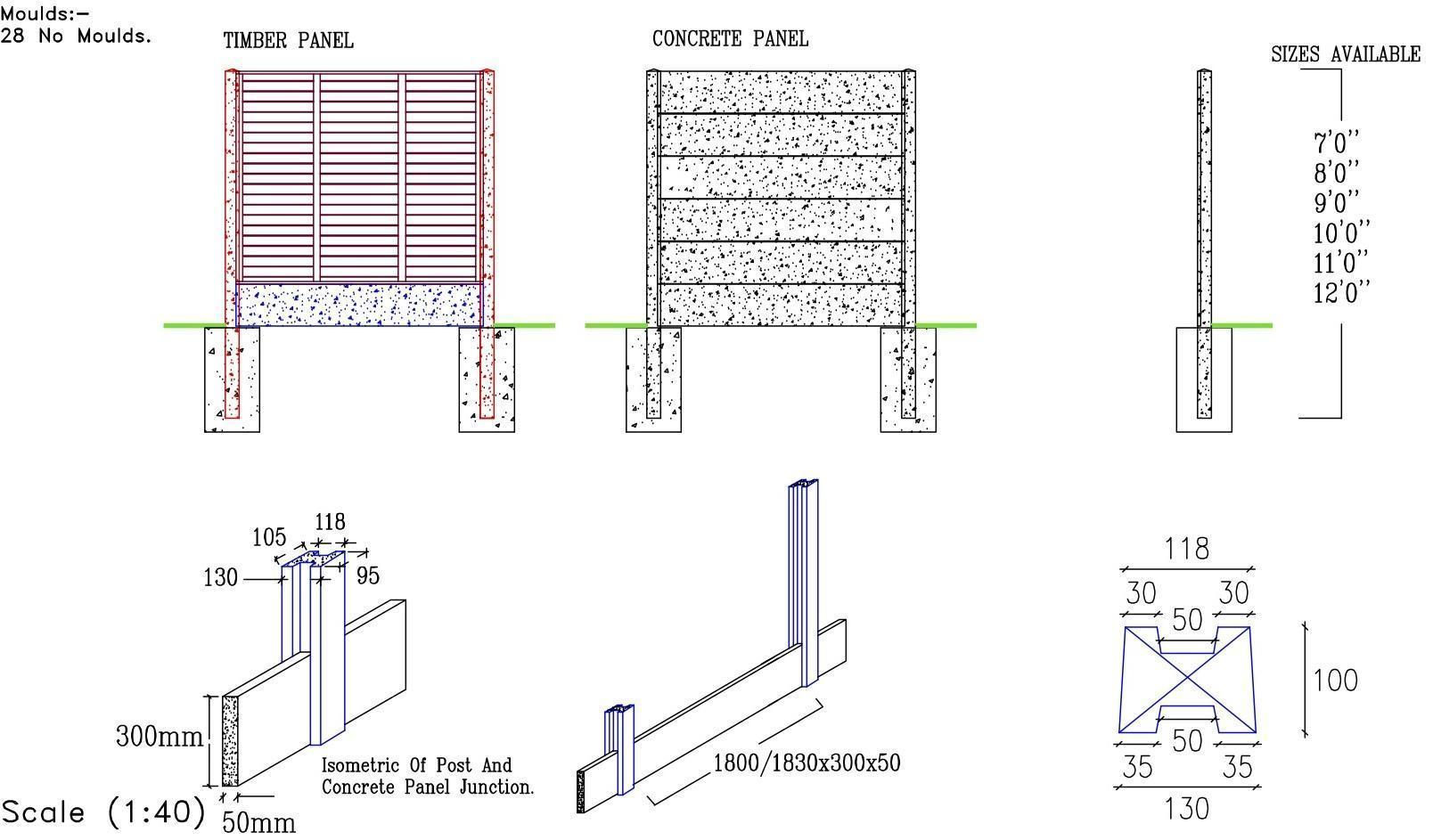 Post & Panel