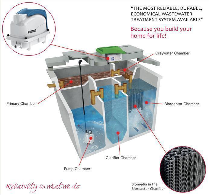 6PE Sewage Treatment Tank